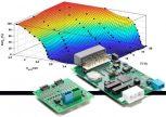 Programozható akkumulátor felügyeleti rendszerek