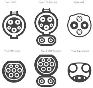 Elektromos jármű töltőcsatlakozó típusok